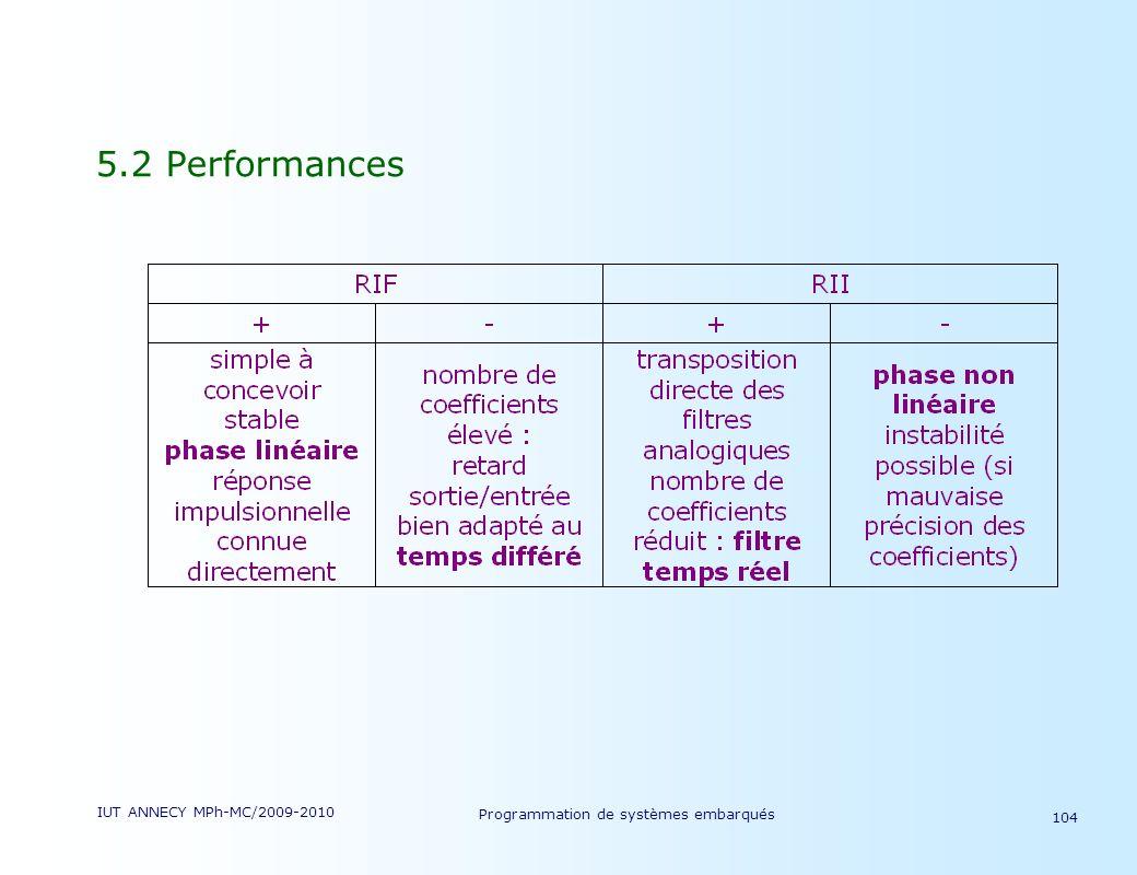 IUT ANNECY MPh-MC/2009-2010 Programmation de systèmes embarqués 104 5.2 Performances