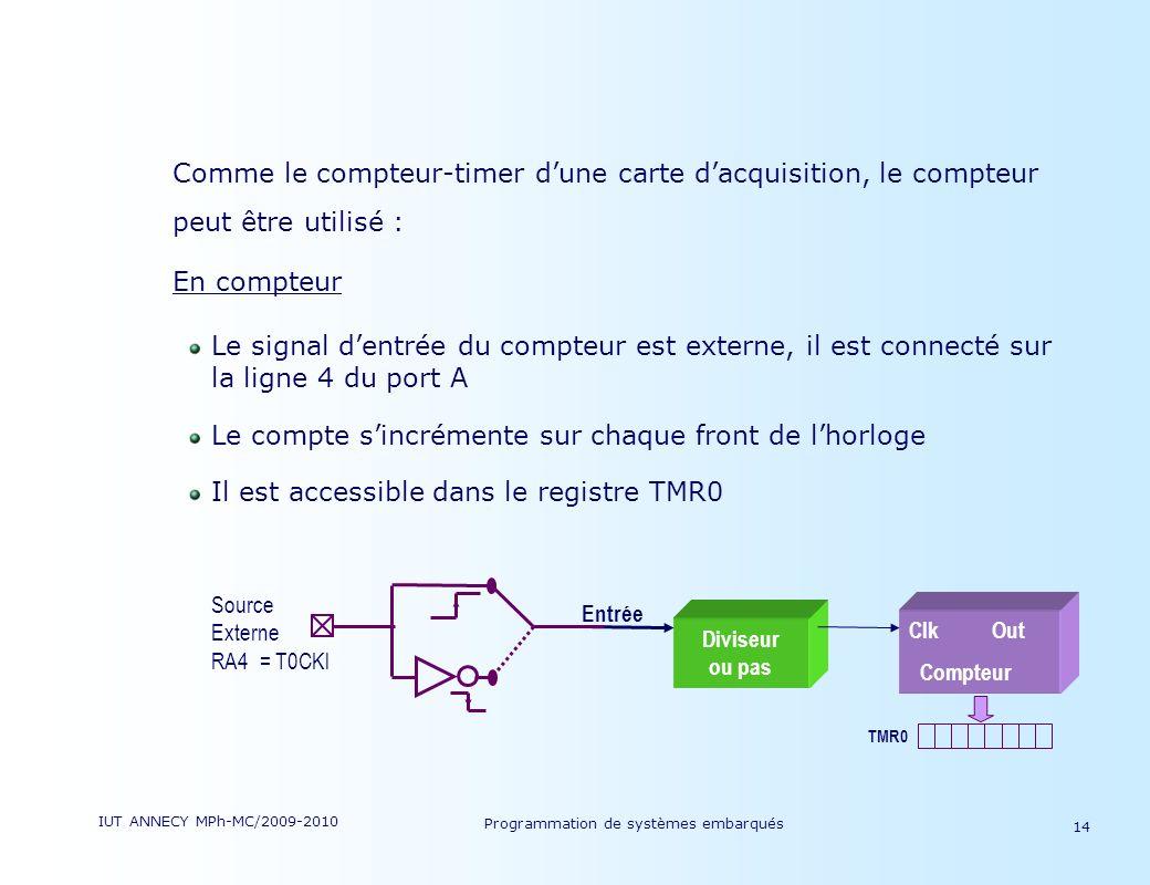 IUT ANNECY MPh-MC/2009-2010 Programmation de systèmes embarqués 14 Comme le compteur-timer dune carte dacquisition, le compteur peut être utilisé : En compteur Le signal dentrée du compteur est externe, il est connecté sur la ligne 4 du port A Le compte sincrémente sur chaque front de lhorloge Il est accessible dans le registre TMR0 Clk Out Compteur Entrée Diviseur ou pas Source Externe RA4 = T0CKl TMR0