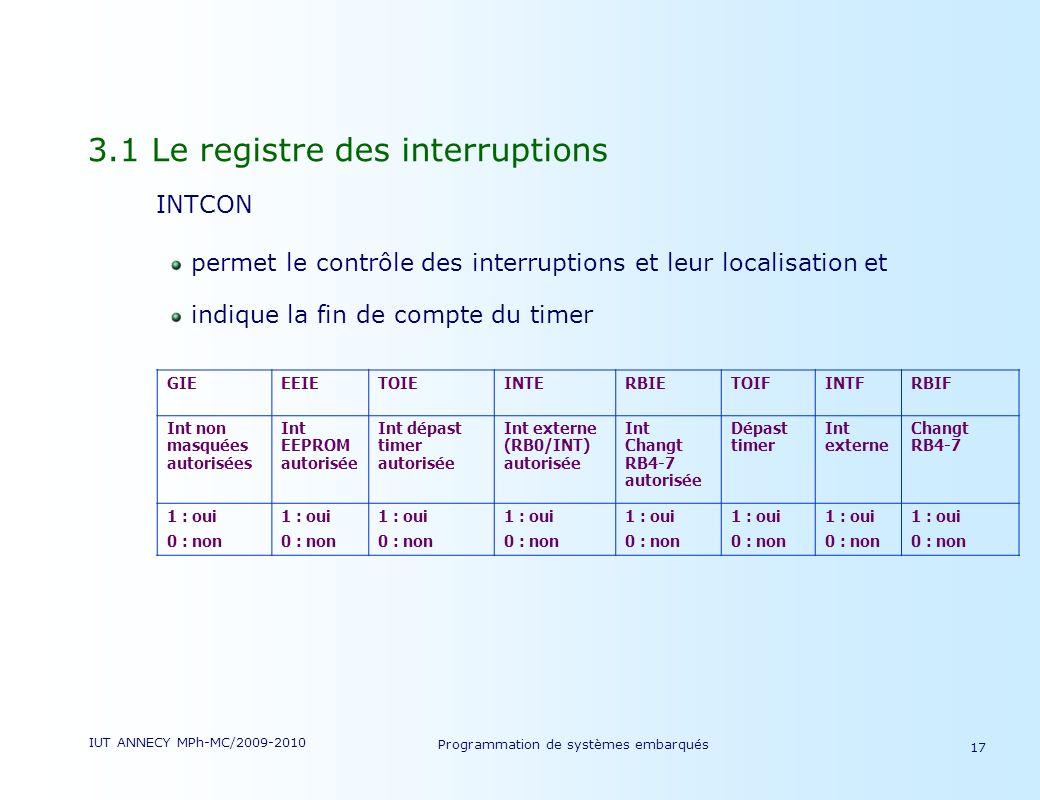 IUT ANNECY MPh-MC/2009-2010 Programmation de systèmes embarqués 17 3.1 Le registre des interruptions INTCON permet le contrôle des interruptions et leur localisation et indique la fin de compte du timer GIEEEIETOIEINTERBIETOIFINTFRBIF Int non masquées autorisées Int EEPROM autorisée Int dépast timer autorisée Int externe (RB0/INT) autorisée Int Changt RB4-7 autorisée Dépast timer Int externe Changt RB4-7 1 : oui 0 : non 1 : oui 0 : non 1 : oui 0 : non 1 : oui 0 : non 1 : oui 0 : non 1 : oui 0 : non 1 : oui 0 : non 1 : oui 0 : non