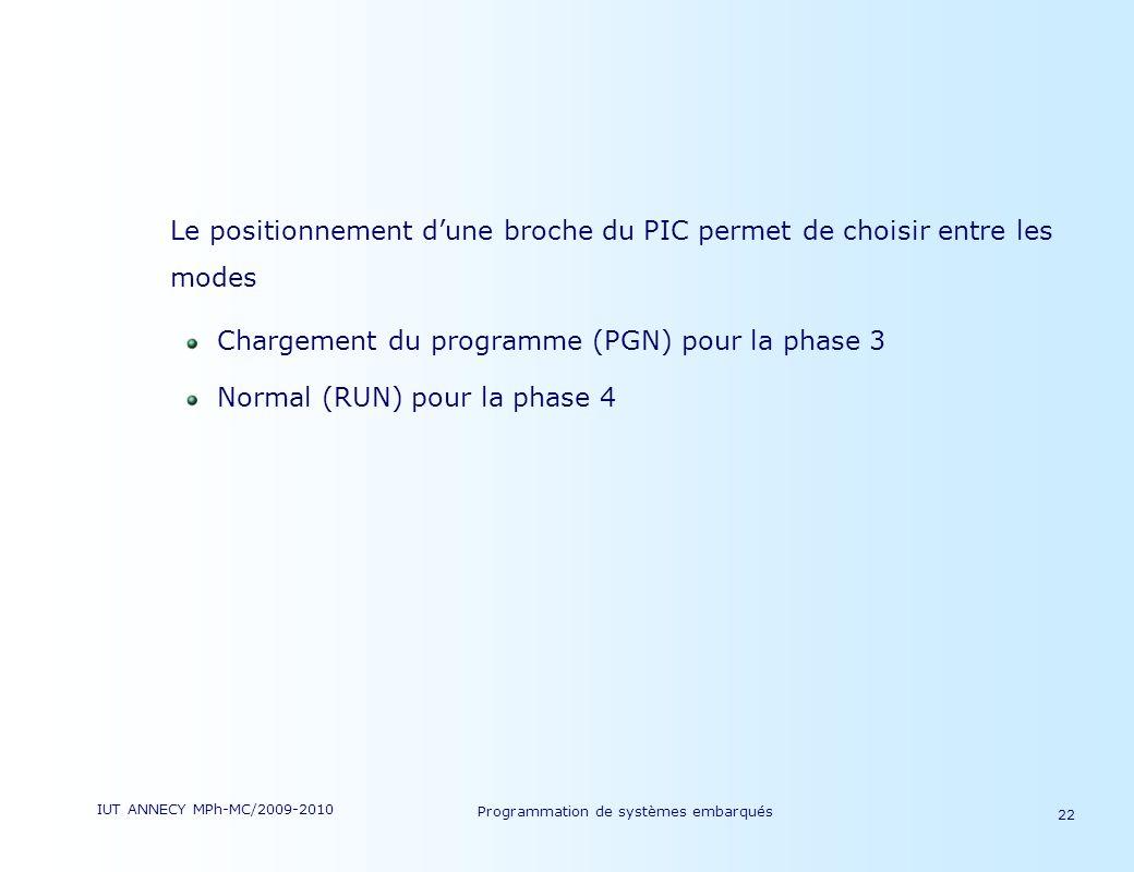 IUT ANNECY MPh-MC/2009-2010 Programmation de systèmes embarqués 22 Le positionnement dune broche du PIC permet de choisir entre les modes Chargement du programme (PGN) pour la phase 3 Normal (RUN) pour la phase 4