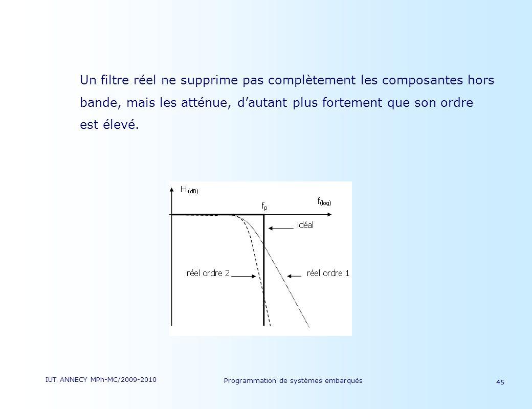 IUT ANNECY MPh-MC/2009-2010 Programmation de systèmes embarqués 45 Un filtre réel ne supprime pas complètement les composantes hors bande, mais les atténue, dautant plus fortement que son ordre est élevé.