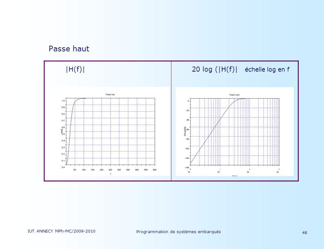 IUT ANNECY MPh-MC/2009-2010 Programmation de systèmes embarqués 48 Passe haut |H(f)| 20 log (|H(f)| échelle log en f