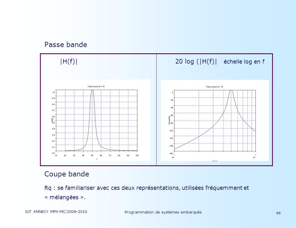 IUT ANNECY MPh-MC/2009-2010 Programmation de systèmes embarqués 49 Passe bande Coupe bande Rq : se familiariser avec ces deux représentations, utilisées fréquemment et « mélangées ».
