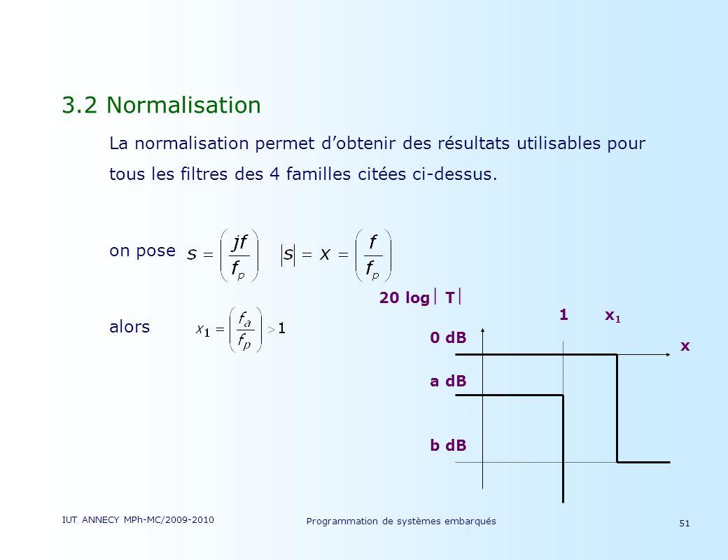 IUT ANNECY MPh-MC/2009-2010 Programmation de systèmes embarqués 51 3.2 Normalisation La normalisation permet dobtenir des résultats utilisables pour tous les filtres des 4 familles citées ci-dessus.