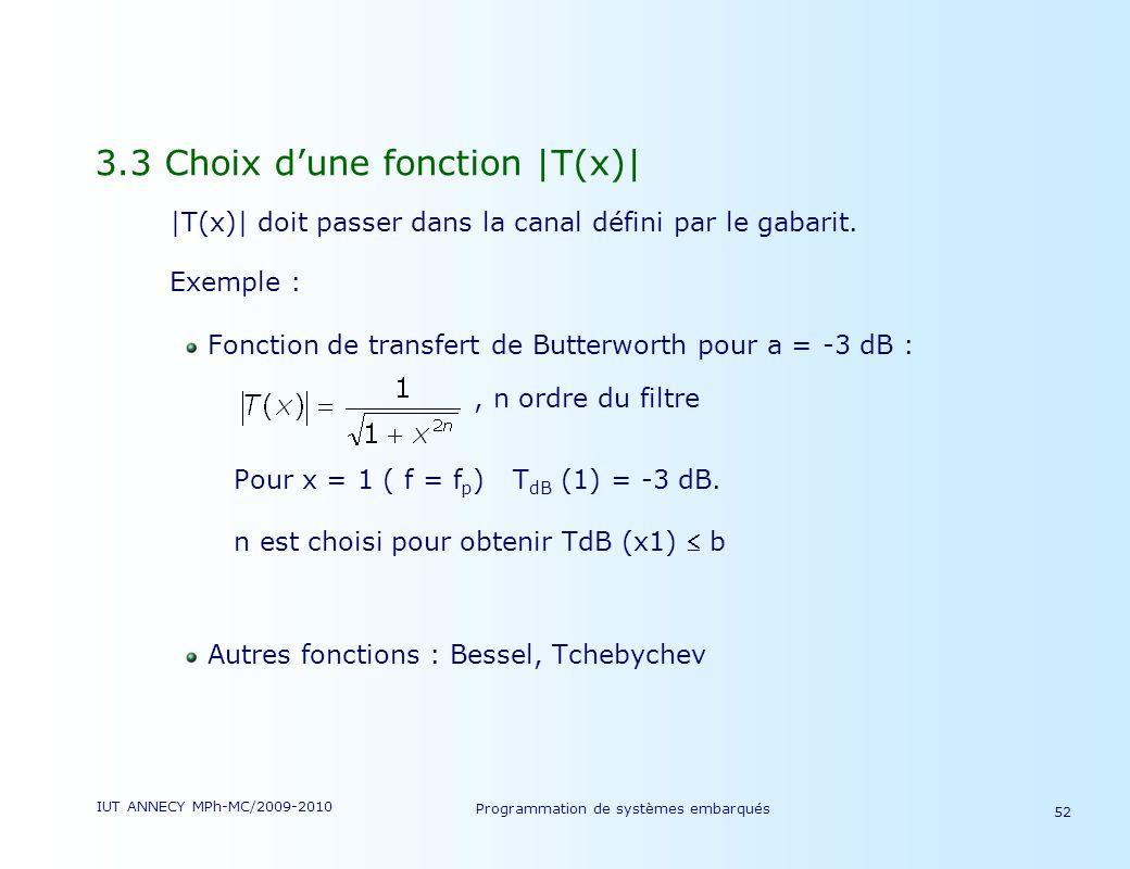 IUT ANNECY MPh-MC/2009-2010 Programmation de systèmes embarqués 52 3.3 Choix dune fonction |T(x)| |T(x)| doit passer dans la canal défini par le gabarit.