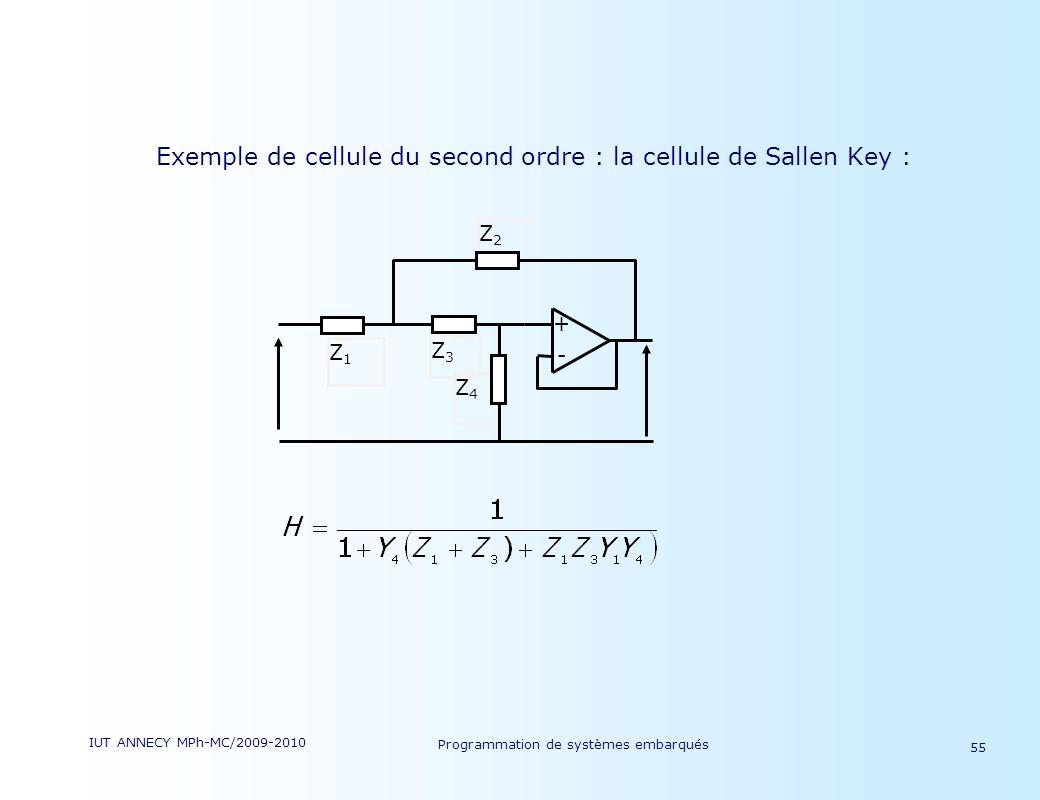 IUT ANNECY MPh-MC/2009-2010 Programmation de systèmes embarqués 55 Exemple de cellule du second ordre : la cellule de Sallen Key : Z4Z4 + - Z1Z1 Z2Z2 Z3Z3