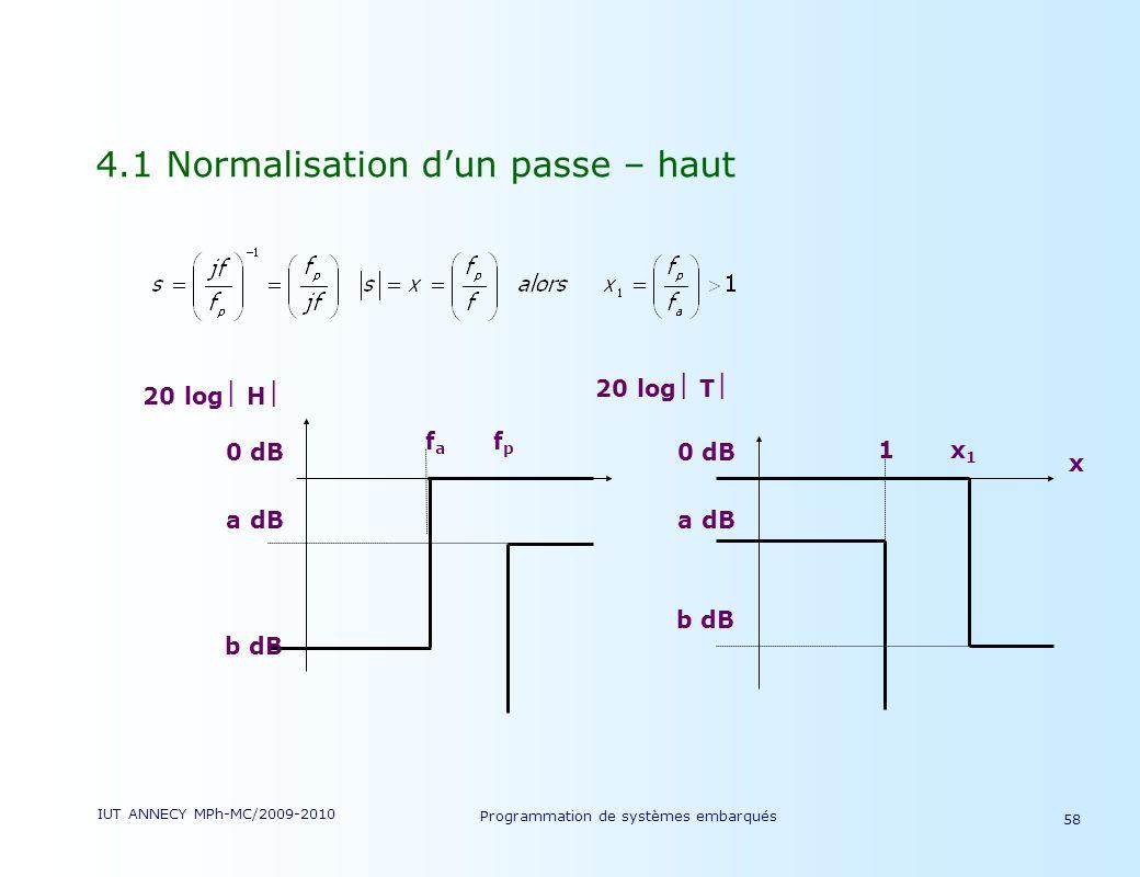 IUT ANNECY MPh-MC/2009-2010 Programmation de systèmes embarqués 58 4.1 Normalisation dun passe – haut 20 log H f a f p 0 dB a dB b dB 1 x 1 0 dB a dB b dB x 20 log T