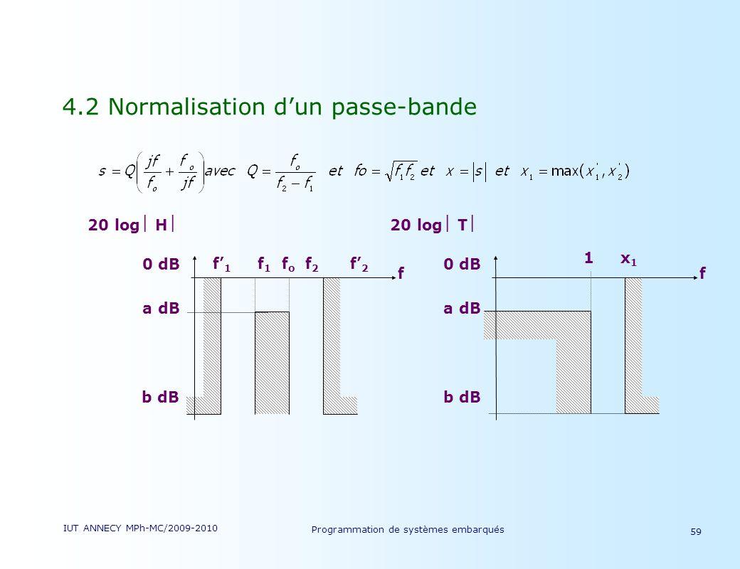 IUT ANNECY MPh-MC/2009-2010 Programmation de systèmes embarqués 59 4.2 Normalisation dun passe-bande f 1 f 1 f o f 2 f 2 0 dB a dB b dB f 20 log H 1 x 1 0 dB a dB b dB f 20 log T