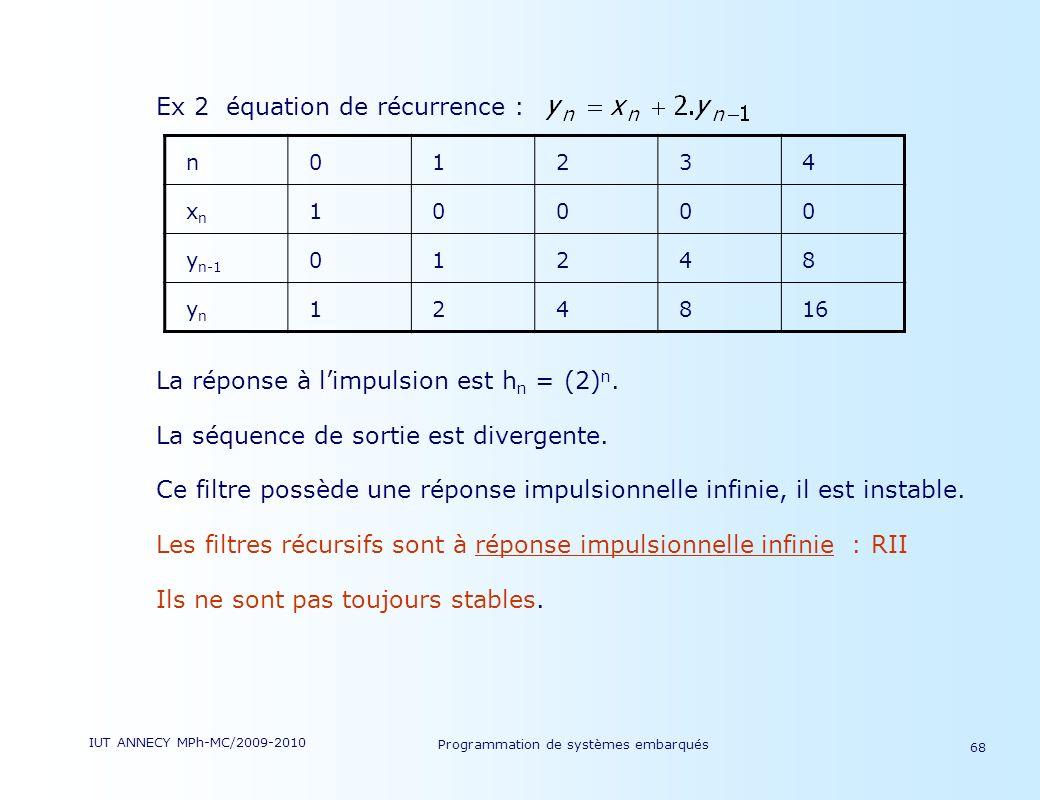 IUT ANNECY MPh-MC/2009-2010 Programmation de systèmes embarqués 68 Ex 2 équation de récurrence : La réponse à limpulsion est h n = (2) n.
