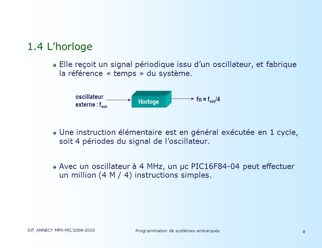 IUT ANNECY MPh-MC/2009-2010 Programmation de systèmes embarqués 8 1.4 Lhorloge Elle reçoit un signal périodique issu dun oscillateur, et fabrique la référence « temps » du système.