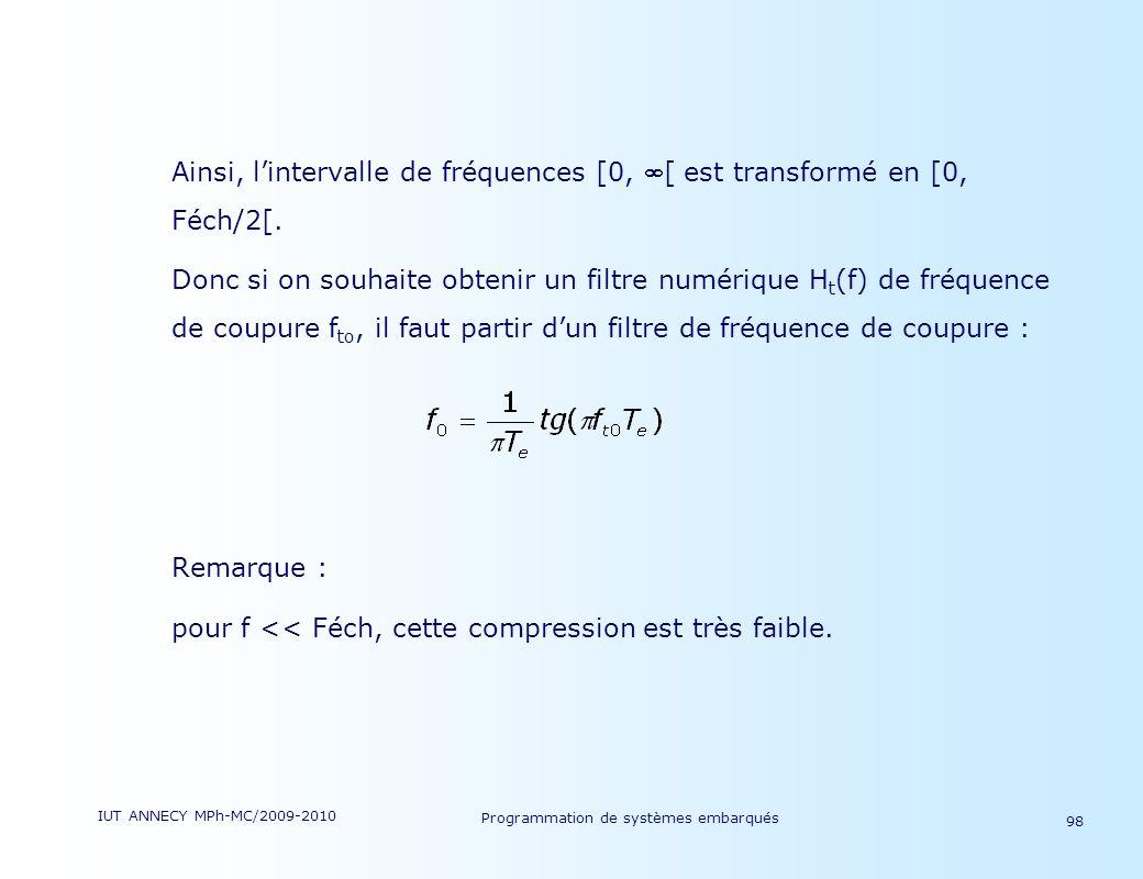 IUT ANNECY MPh-MC/2009-2010 Programmation de systèmes embarqués 98 Ainsi, lintervalle de fréquences [0, [ est transformé en [0, Féch/2[.