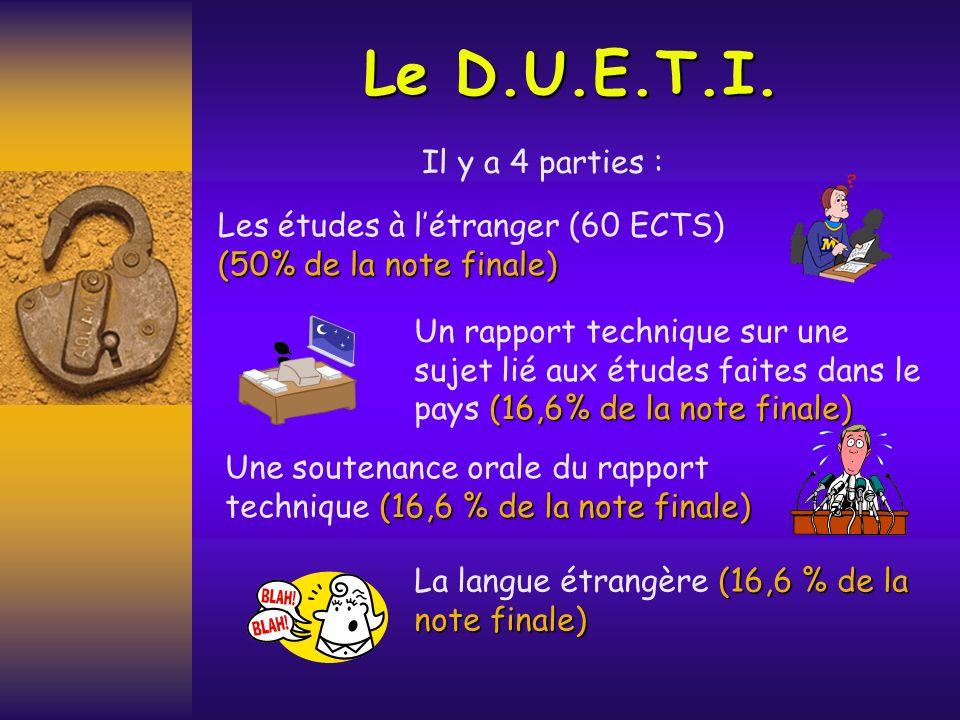 ATTENTION !!!! DROITS DINSCRIPTION DUETI 2009-10 Boursiers : 205 Non-Boursiers : 570 !!!