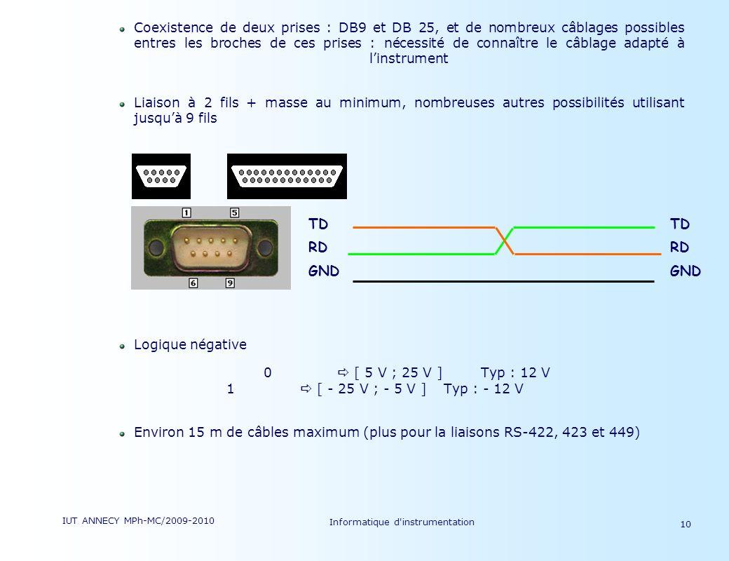 IUT ANNECY MPh-MC/2009-2010 Informatique d'instrumentation 10 Coexistence de deux prises : DB9 et DB 25, et de nombreux câblages possibles entres les