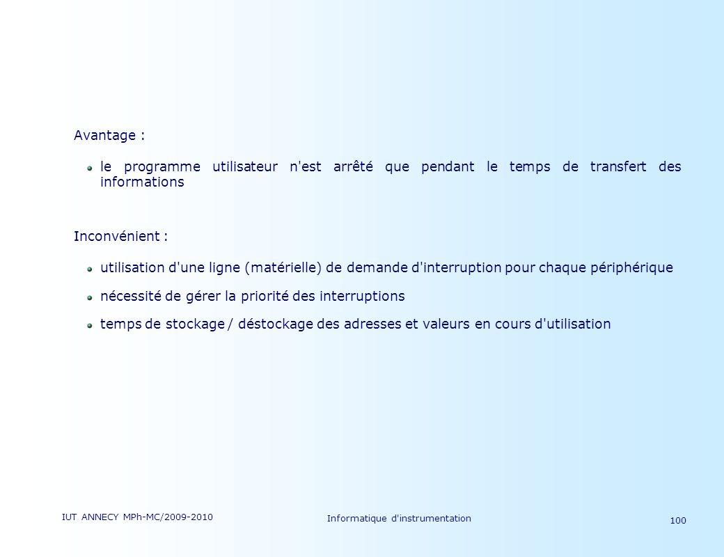 IUT ANNECY MPh-MC/2009-2010 Informatique d'instrumentation 100 Avantage : le programme utilisateur n'est arrêté que pendant le temps de transfert des