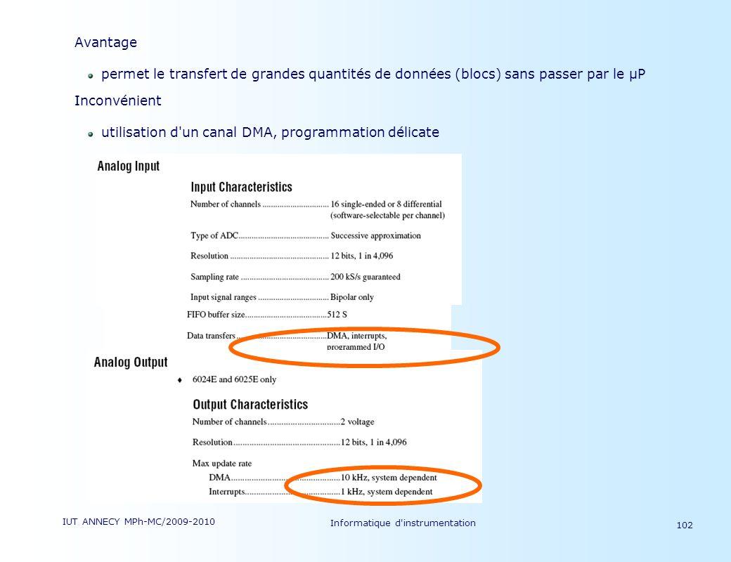 IUT ANNECY MPh-MC/2009-2010 Informatique d'instrumentation 102 Avantage permet le transfert de grandes quantités de données (blocs) sans passer par le