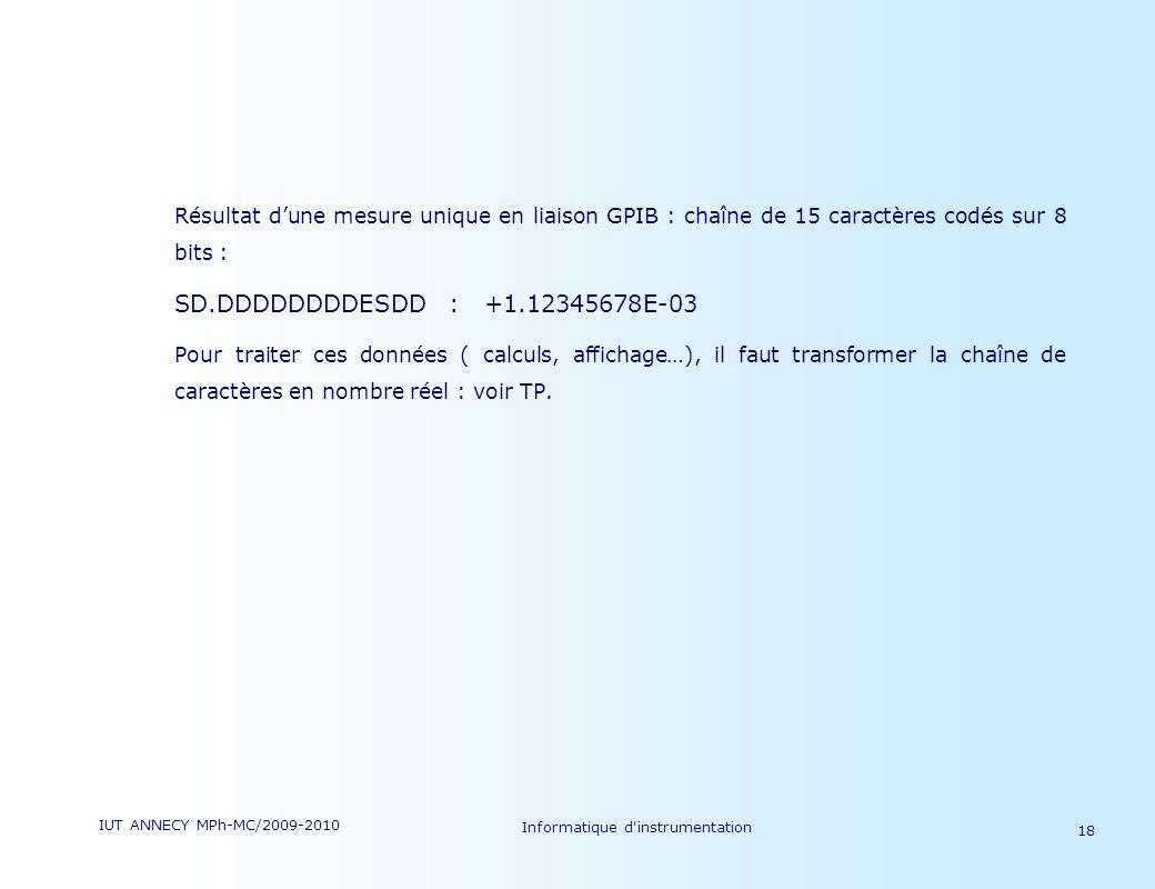 IUT ANNECY MPh-MC/2009-2010 Informatique d'instrumentation 18 Résultat dune mesure unique en liaison GPIB : chaîne de 15 caractères codés sur 8 bits :