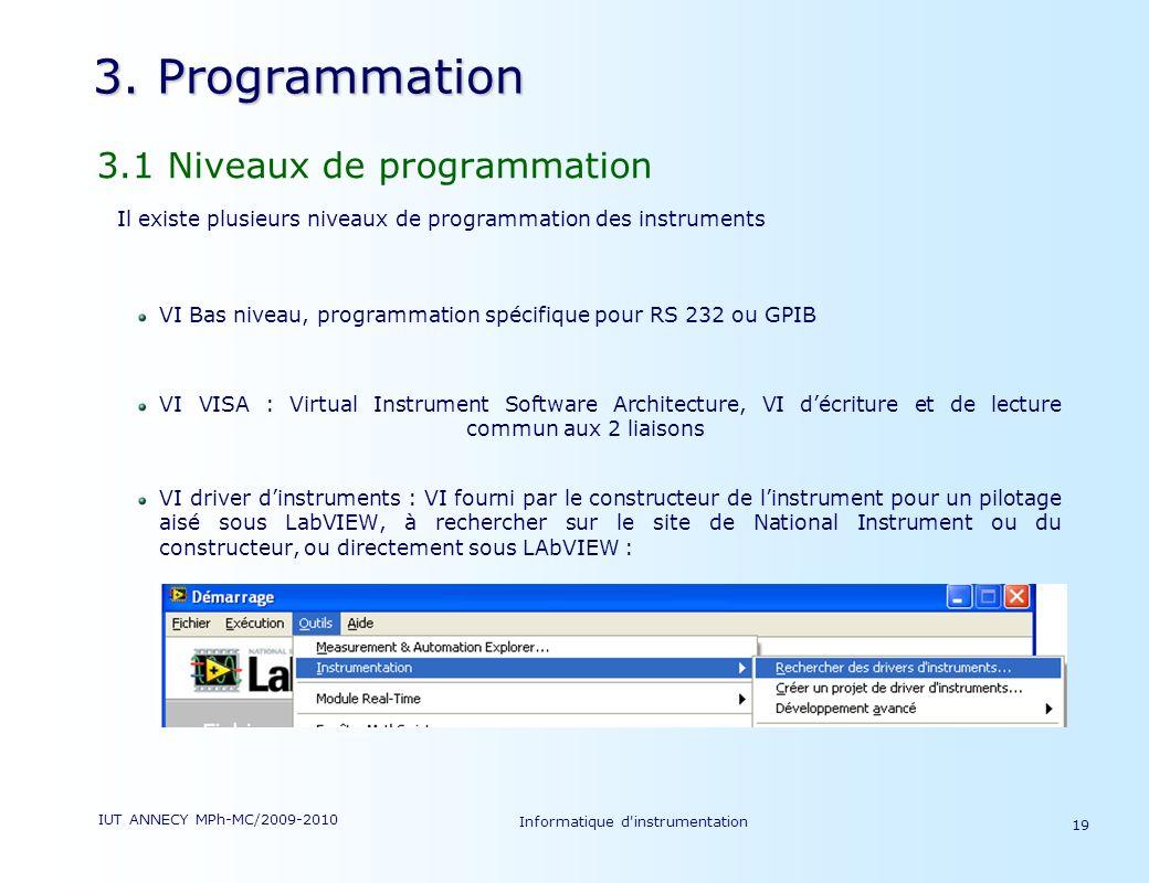 IUT ANNECY MPh-MC/2009-2010 Informatique d'instrumentation 19 3. Programmation 3.1 Niveaux de programmation Il existe plusieurs niveaux de programmati