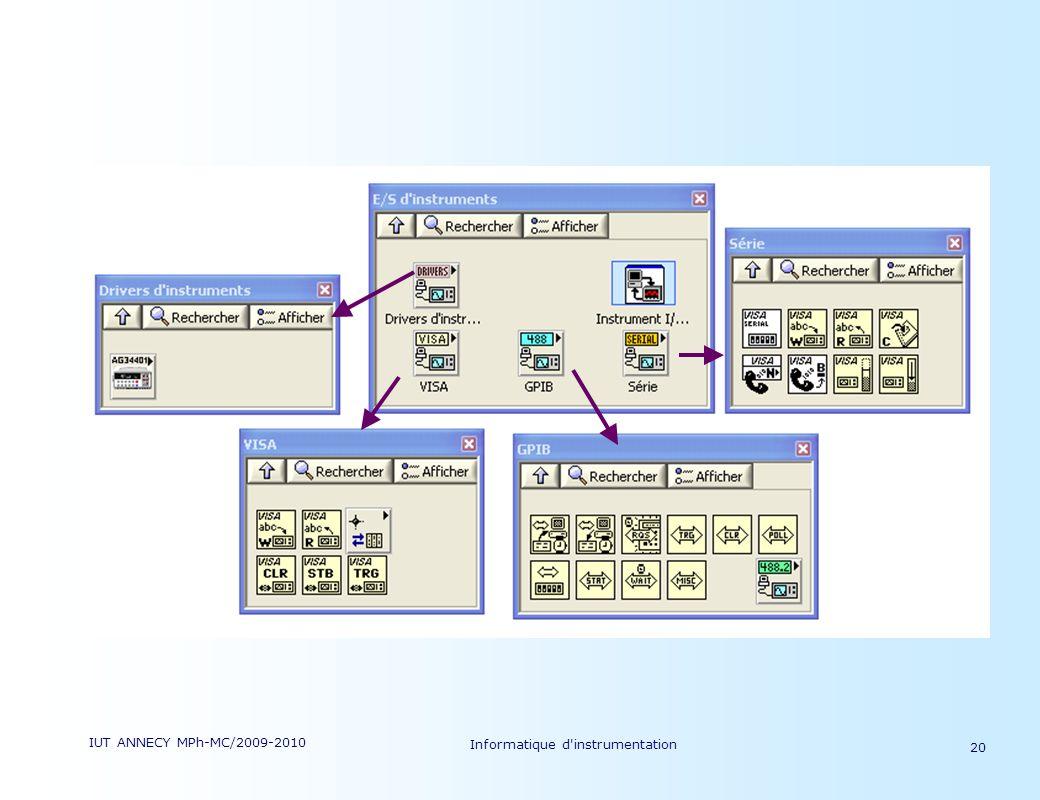 IUT ANNECY MPh-MC/2009-2010 Informatique d'instrumentation 20