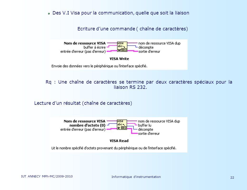 IUT ANNECY MPh-MC/2009-2010 Informatique d'instrumentation 22 Des V.I Visa pour la communication, quelle que soit la liaison Ecriture dune commande (