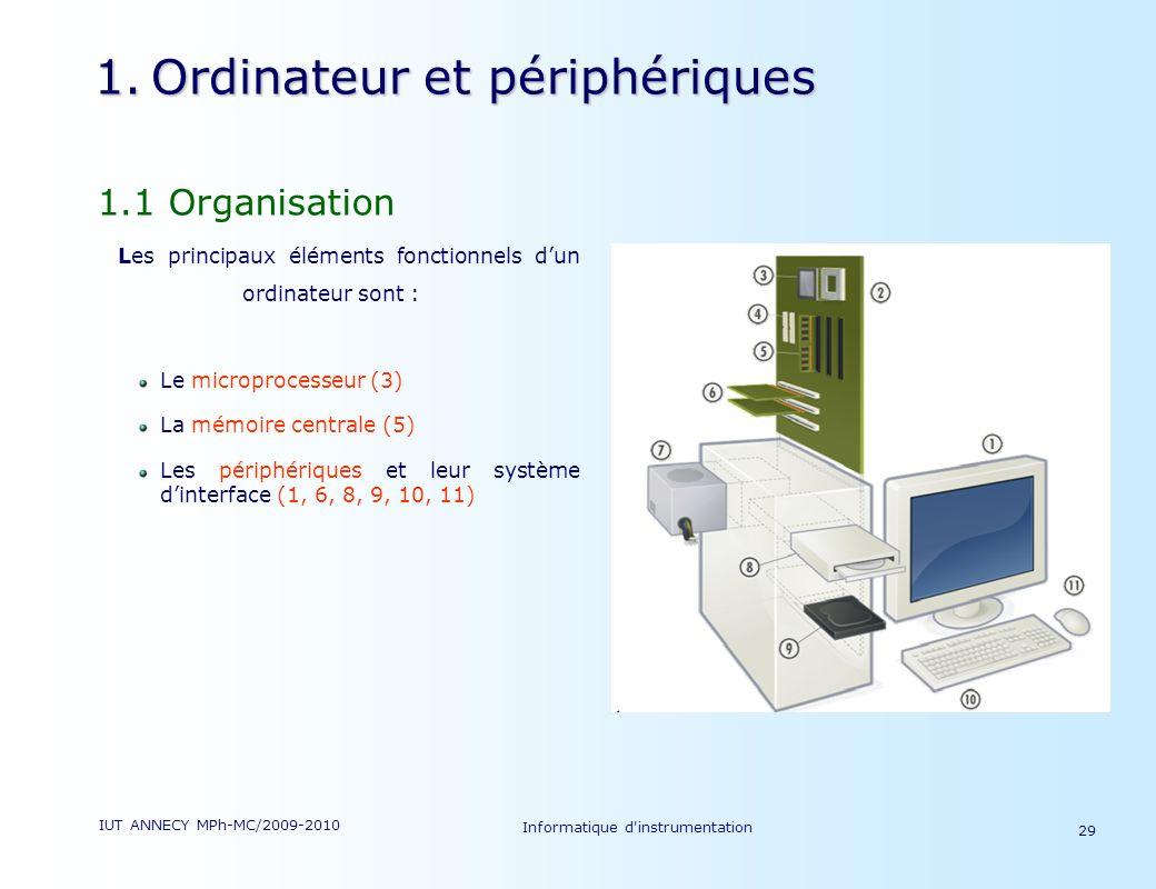 IUT ANNECY MPh-MC/2009-2010 Informatique d'instrumentation 29 1.Ordinateur et périphériques 1.1 Organisation Les principaux éléments fonctionnels dun