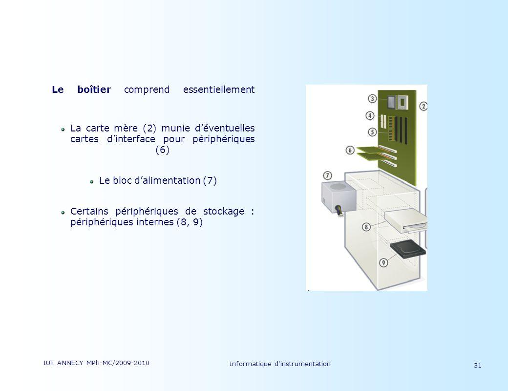 IUT ANNECY MPh-MC/2009-2010 Informatique d'instrumentation 31 Le boîtier comprend essentiellement La carte mère (2) munie déventuelles cartes dinterfa
