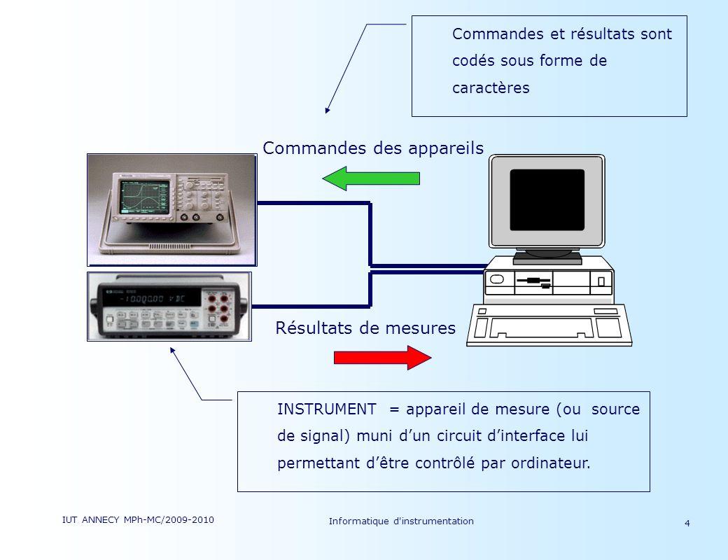 IUT ANNECY MPh-MC/2009-2010 Informatique d'instrumentation 4 Commandes des appareils Résultats de mesures INSTRUMENT = appareil de mesure (ou source d