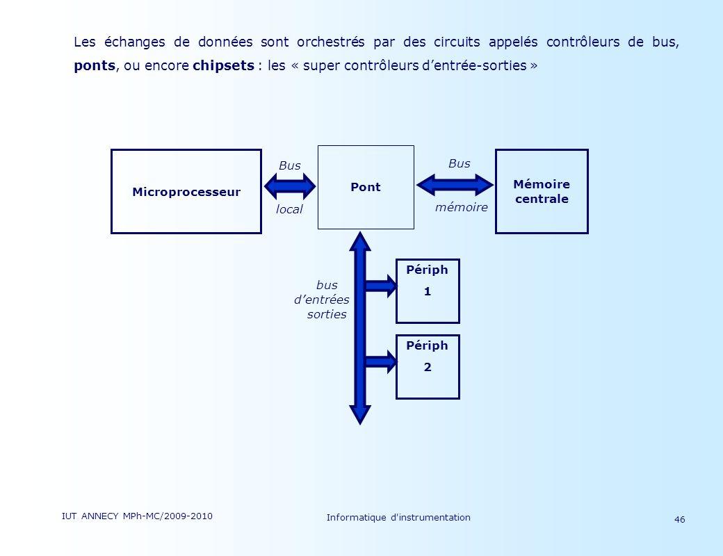 IUT ANNECY MPh-MC/2009-2010 Informatique d'instrumentation 46 Les échanges de données sont orchestrés par des circuits appelés contrôleurs de bus, pon