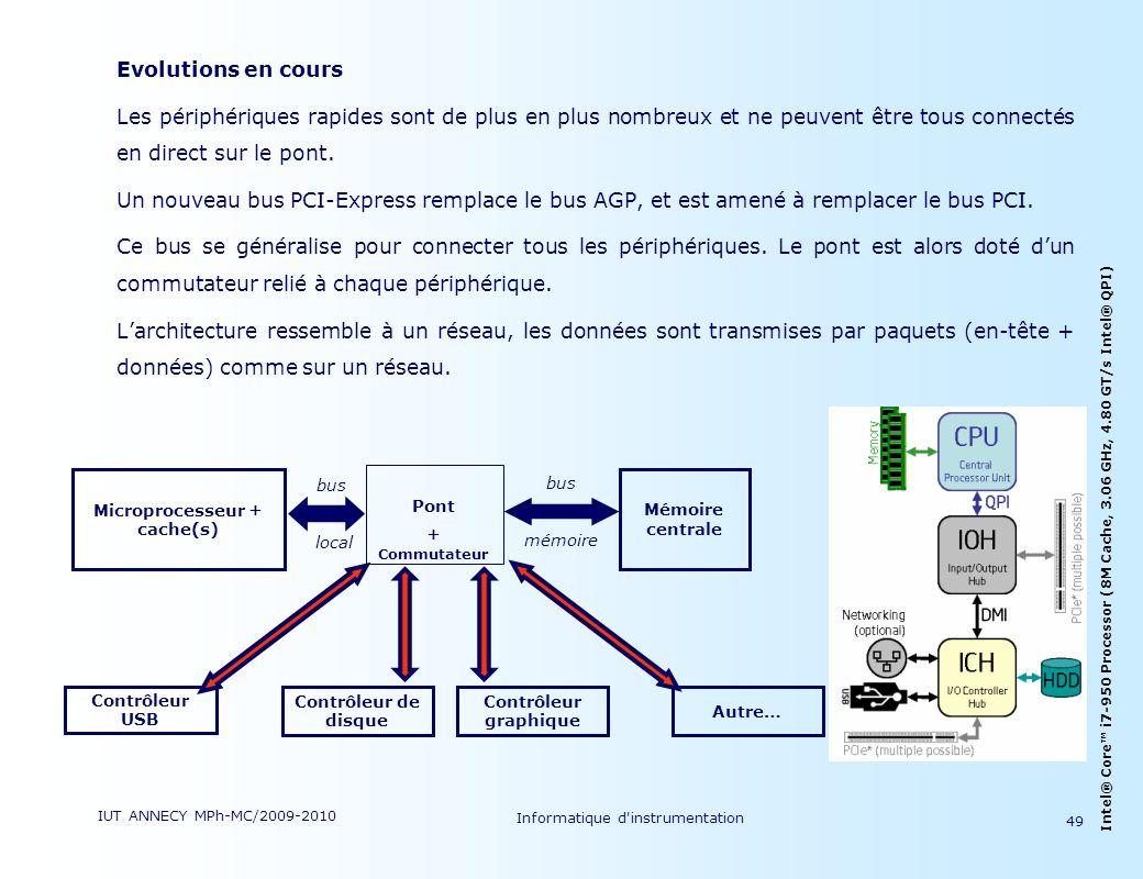 IUT ANNECY MPh-MC/2009-2010 Informatique d'instrumentation 49 Evolutions en cours Les périphériques rapides sont de plus en plus nombreux et ne peuven