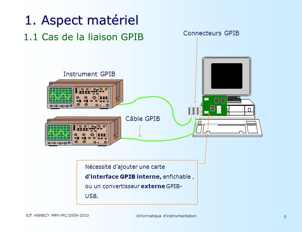 IUT ANNECY MPh-MC/2009-2010 Informatique d'instrumentation 5 1. Aspect matériel 1.1 Cas de la liaison GPIB Instrument GPIB Câble GPIB Nécessité dajout