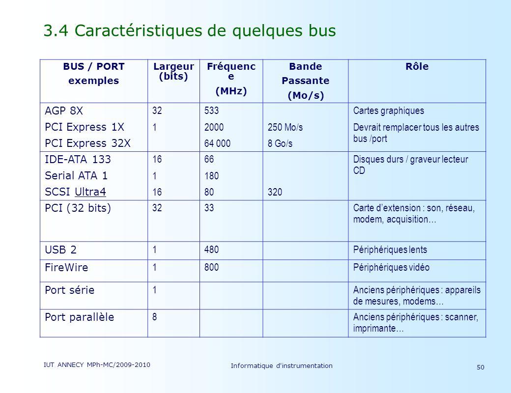 IUT ANNECY MPh-MC/2009-2010 Informatique d'instrumentation 50 3.4 Caractéristiques de quelques bus BUS / PORT exemples Largeur (bits) Fréquenc e (MHz)