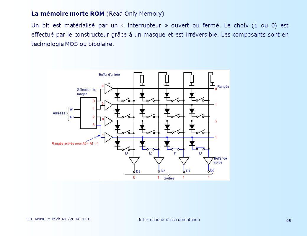 IUT ANNECY MPh-MC/2009-2010 Informatique d'instrumentation 65 La mémoire morte ROM (Read Only Memory) Un bit est matérialisé par un « interrupteur » o