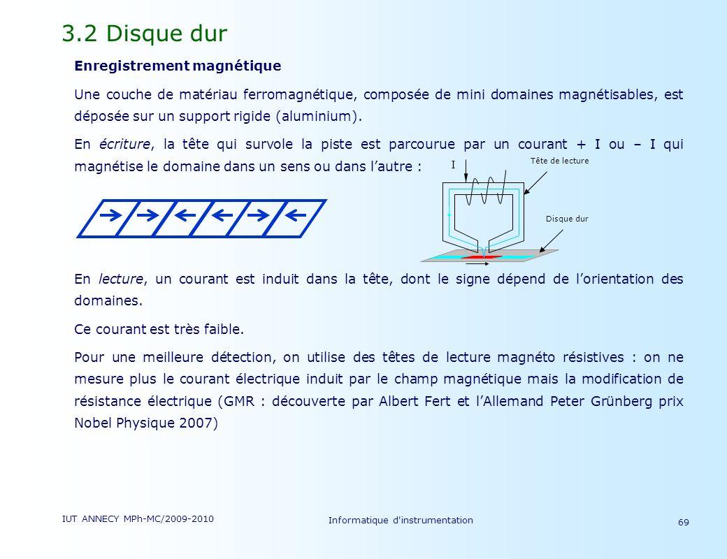 IUT ANNECY MPh-MC/2009-2010 Informatique d'instrumentation 69 3.2 Disque dur Enregistrement magnétique Une couche de matériau ferromagnétique, composé