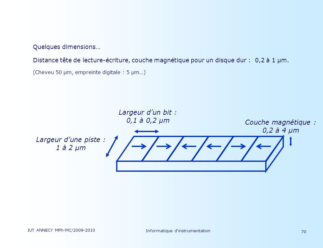 IUT ANNECY MPh-MC/2009-2010 Informatique d'instrumentation 70 Quelques dimensions… Distance tête de lecture-écriture, couche magnétique pour un disque