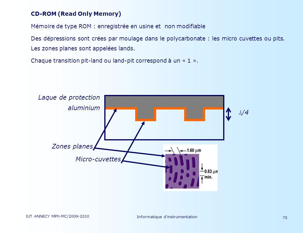 IUT ANNECY MPh-MC/2009-2010 Informatique d'instrumentation 75 CD-ROM (Read Only Memory) Mémoire de type ROM : enregistrée en usine et non modifiable D