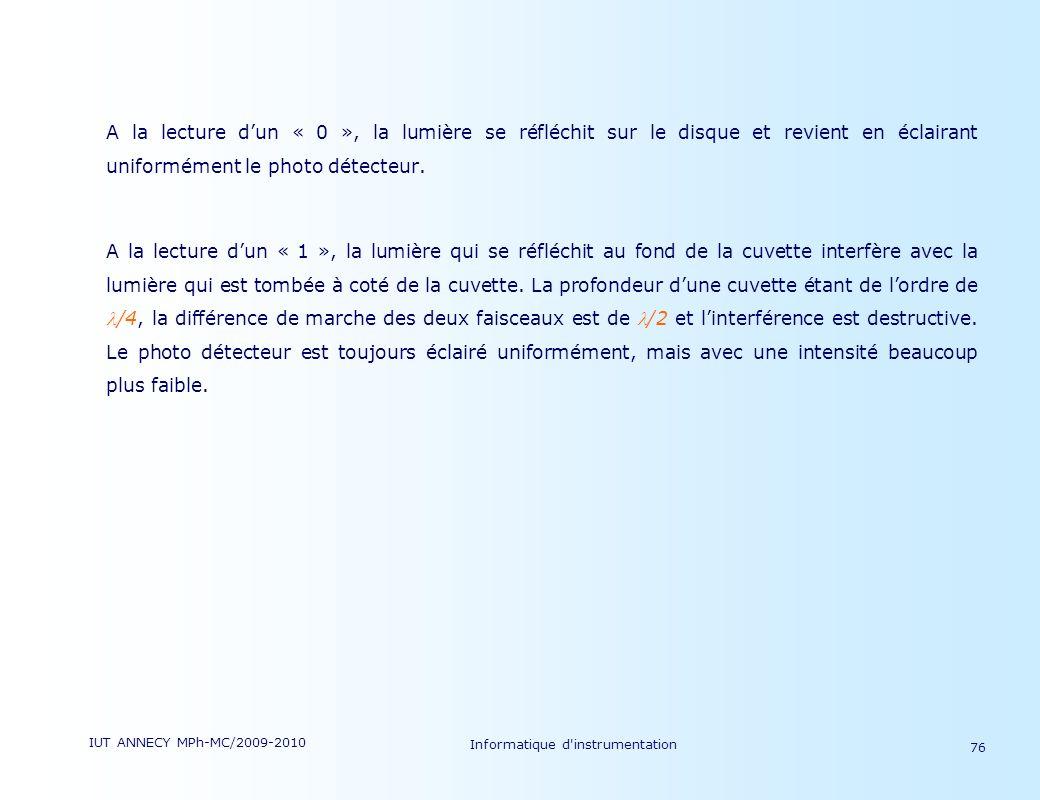 IUT ANNECY MPh-MC/2009-2010 Informatique d'instrumentation 76 A la lecture dun « 0 », la lumière se réfléchit sur le disque et revient en éclairant un