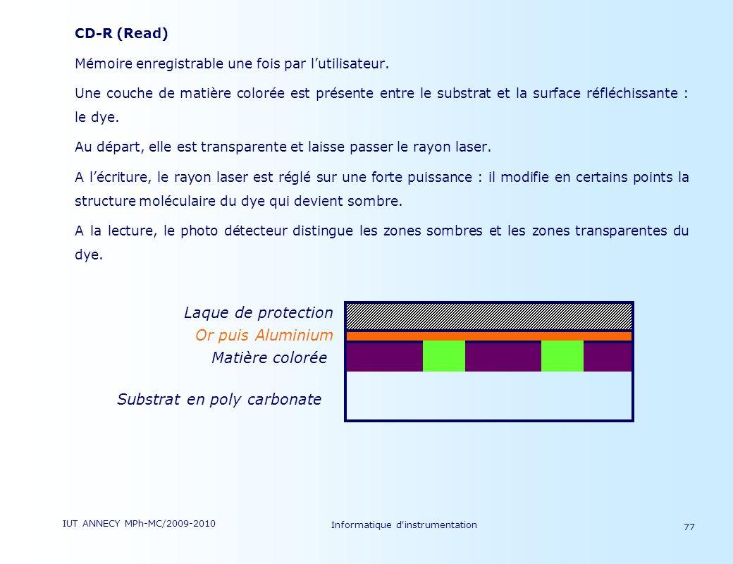 IUT ANNECY MPh-MC/2009-2010 Informatique d'instrumentation 77 CD-R (Read) Mémoire enregistrable une fois par lutilisateur. Une couche de matière color