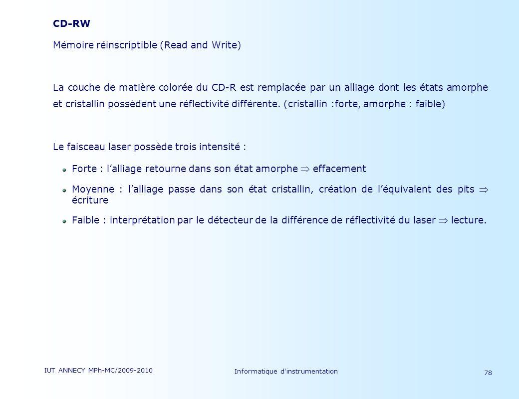 IUT ANNECY MPh-MC/2009-2010 Informatique d'instrumentation 78 CD-RW Mémoire réinscriptible (Read and Write) La couche de matière colorée du CD-R est r