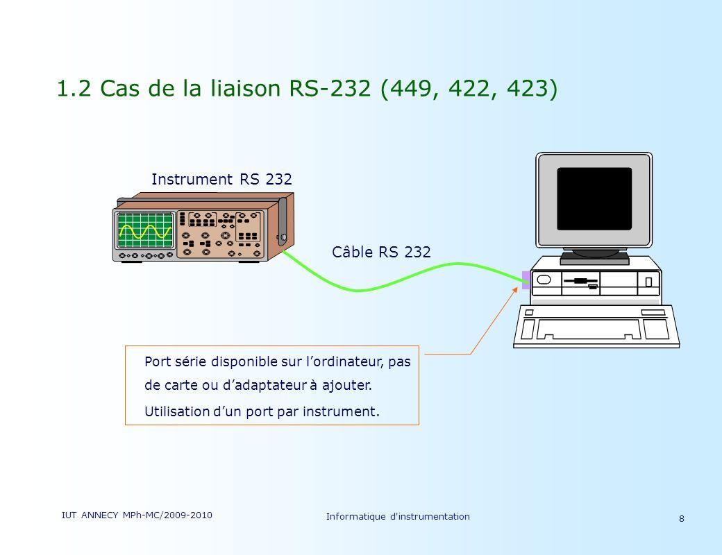 IUT ANNECY MPh-MC/2009-2010 Informatique d'instrumentation 8 1.2 Cas de la liaison RS-232 (449, 422, 423) Instrument RS 232 Câble RS 232 Port série di