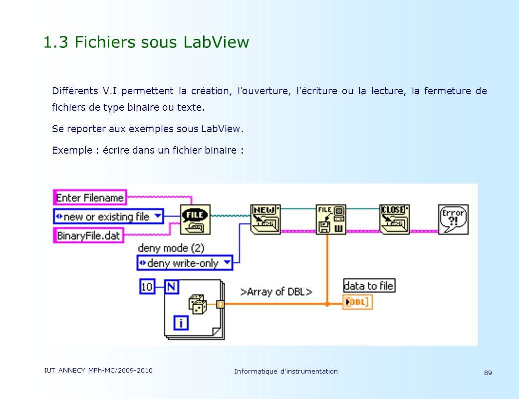 IUT ANNECY MPh-MC/2009-2010 Informatique d'instrumentation 89 1.3 Fichiers sous LabView Différents V.I permettent la création, louverture, lécriture o