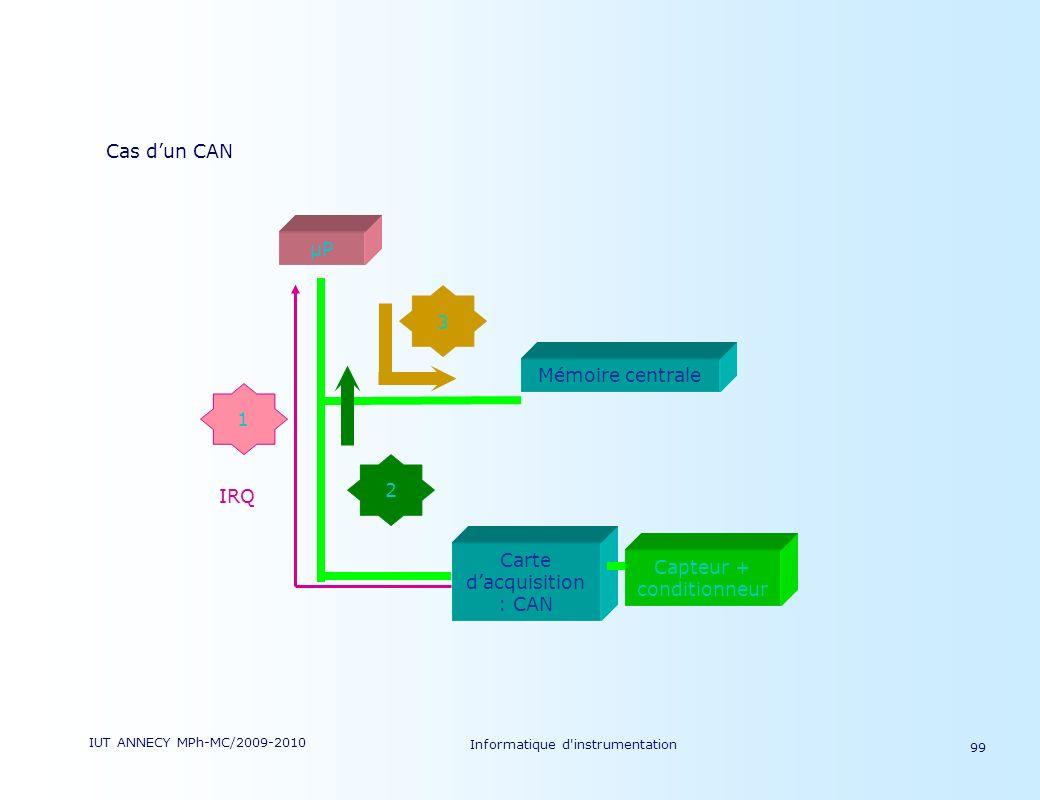 IUT ANNECY MPh-MC/2009-2010 Informatique d'instrumentation 99 Cas dun CAN µP Mémoire centrale Carte dacquisition : CAN Capteur + conditionneur 1 2 3 I