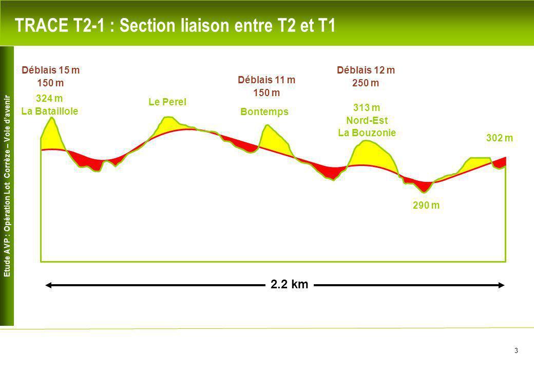 Etude AVP : Opération Lot Corrèze – Voie davenir 3 Déblais 15 m 150 m Déblais 11 m 150 m Déblais 12 m 250 m TRACE T2-1 : Section liaison entre T2 et T