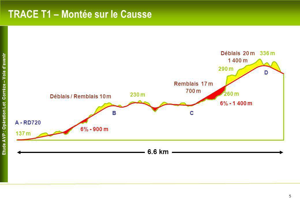 Etude AVP : Opération Lot Corrèze – Voie davenir 5 Déblais / Remblais 10 m Remblais 17 m 700 m Déblais 20 m 1 400 m TRACE T1 – Montée sur le Causse 6.