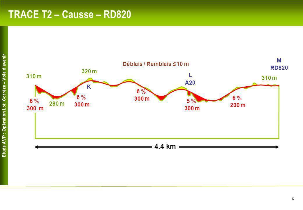 Etude AVP : Opération Lot Corrèze – Voie davenir 6 Déblais / Remblais 10 m 4.4 km 310 m 320 m 280 m 310 m L A20 K M RD820 6 % 300 m 6 % 300 m 6 % 300