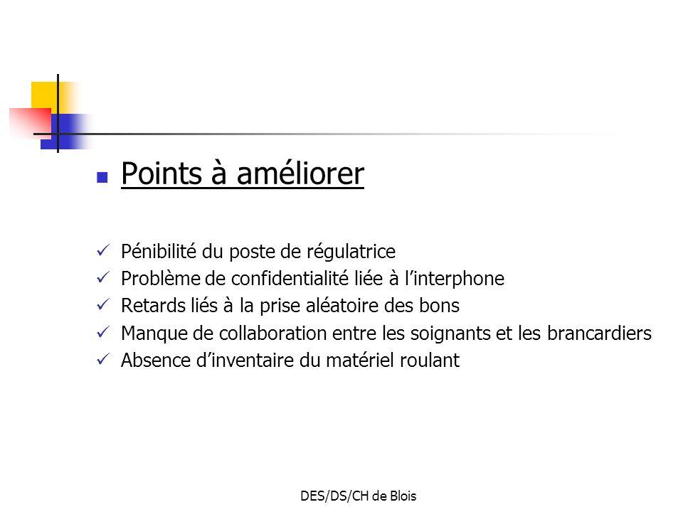 DES/DS/CH de Blois Points à améliorer Pénibilité du poste de régulatrice Problème de confidentialité liée à linterphone Retards liés à la prise aléato