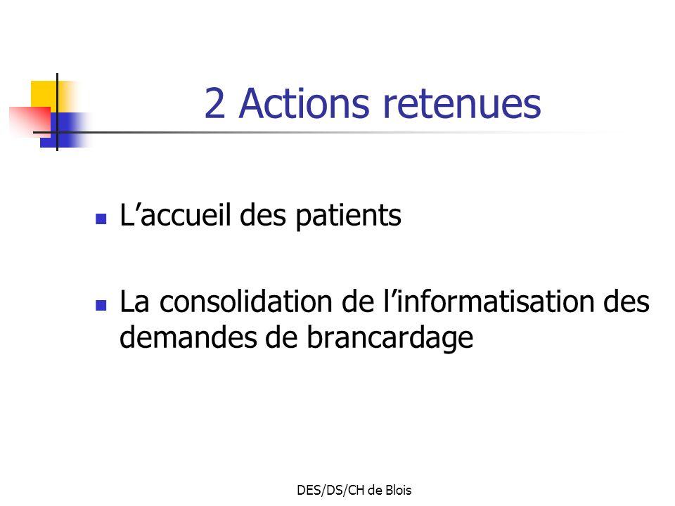 DES/DS/CH de Blois 2 Actions retenues Laccueil des patients La consolidation de linformatisation des demandes de brancardage