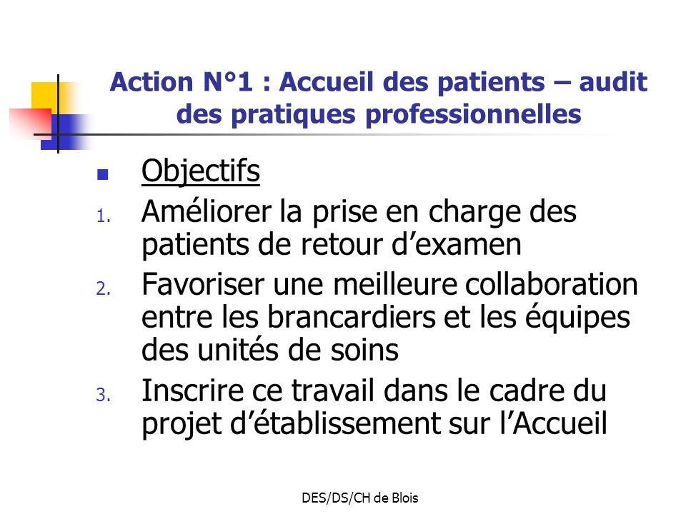 DES/DS/CH de Blois Objectifs 1. Améliorer la prise en charge des patients de retour dexamen 2. Favoriser une meilleure collaboration entre les brancar