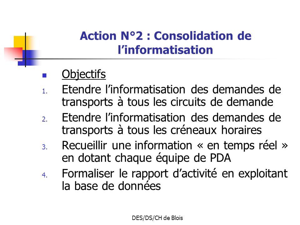 DES/DS/CH de Blois Action N°2 : Consolidation de linformatisation Objectifs 1. Etendre linformatisation des demandes de transports à tous les circuits
