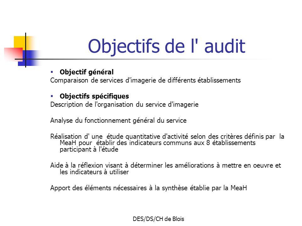 DES/DS/CH de Blois Objectifs de l' audit Objectif général Comparaison de services d'imagerie de différents établissements Objectifs spécifiques Descri