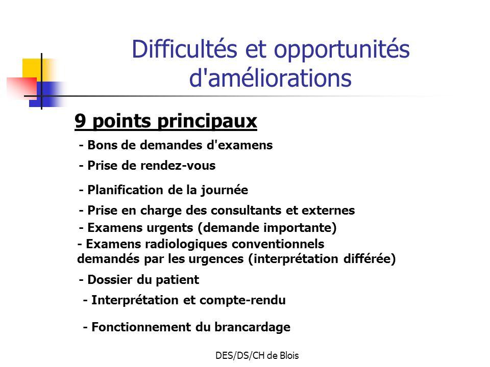 DES/DS/CH de Blois Difficultés et opportunités d améliorations 9 points principaux - Bons de demandes d examens - Prise de rendez-vous - Planification de la journée - Prise en charge des consultants et externes - Examens urgents (demande importante) - Examens radiologiques conventionnels demandés par les urgences (interprétation différée) - Dossier du patient - Interprétation et compte-rendu - Fonctionnement du brancardage