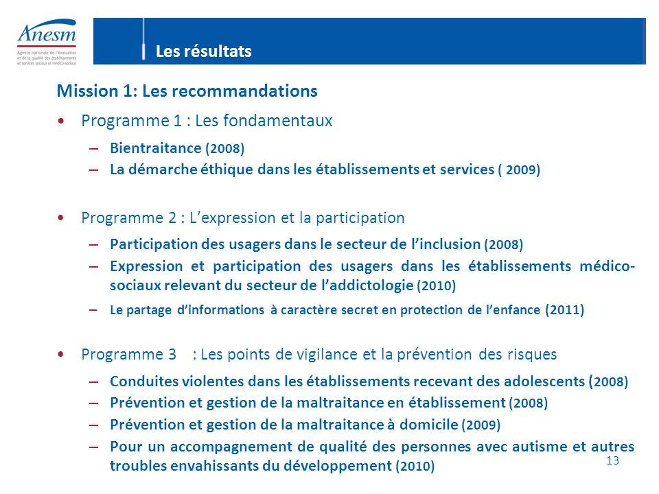 13 Les résultats Mission 1: Les recommandations Programme 1 : Les fondamentaux – Bientraitance (2008) – La démarche éthique dans les établissements et